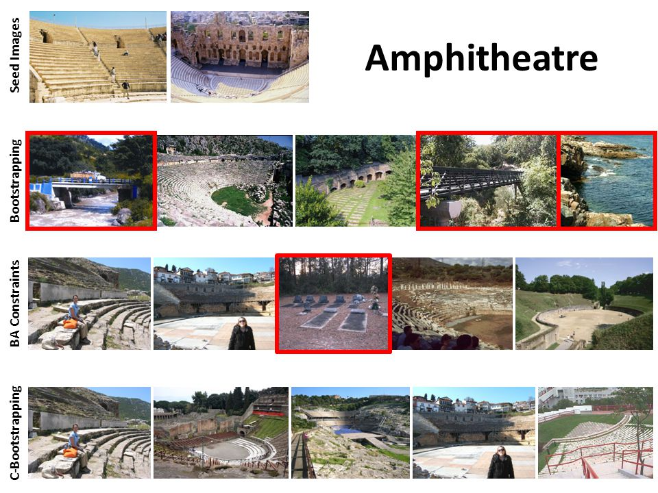 Bootstrapping BA Constraints Amphitheatre C-Bootstrapping Seed Images