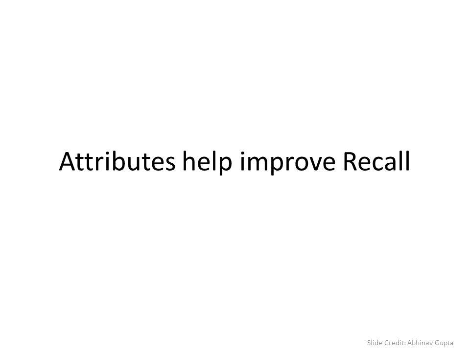 Attributes help improve Recall Slide Credit: Abhinav Gupta