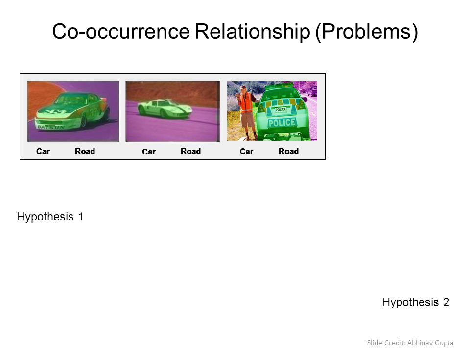 Co-occurrence Relationship (Problems) RoadCarRoad Car Road Car RoadCarRoad Car RoadCar Road Car Hypothesis 1 Hypothesis 2 CarRoad Slide Credit: Abhina