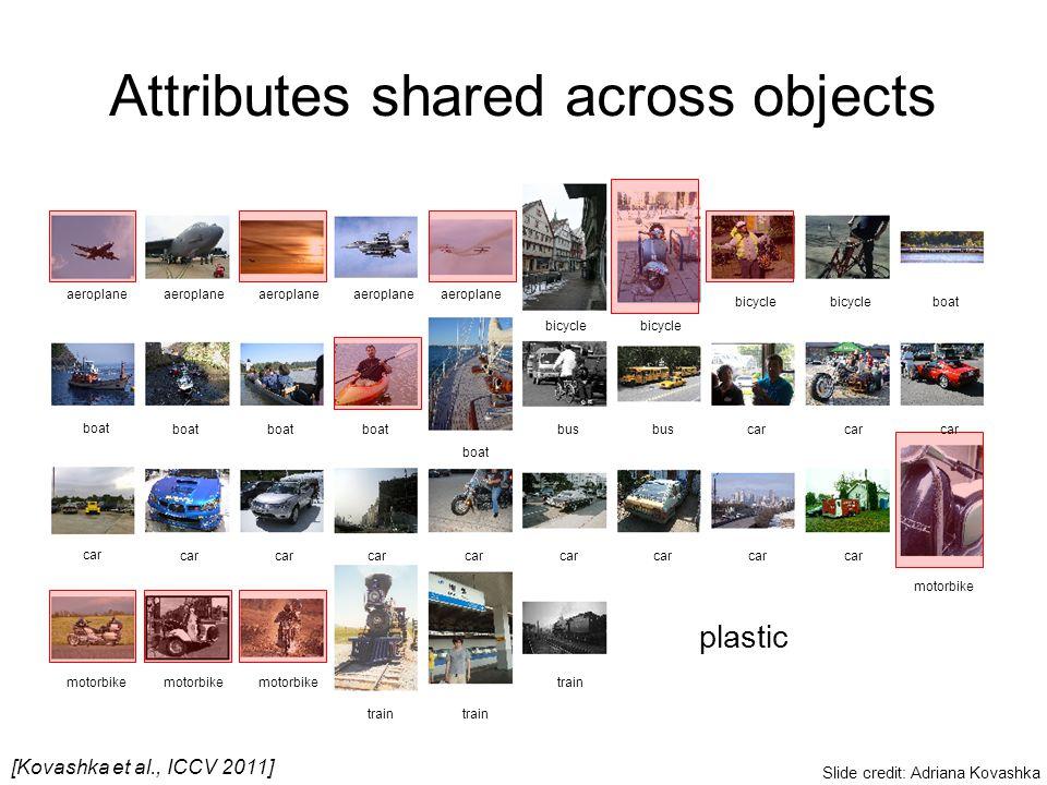 Attributes shared across objects plastic aeroplane bicycle boat bus car motorbike train [Kovashka et al., ICCV 2011] Slide credit: Adriana Kovashka