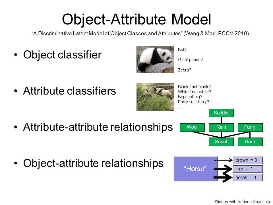 Object-Attribute Model Object classifier Attribute classifiers Attribute-attribute relationships Object-attribute relationships Bat.