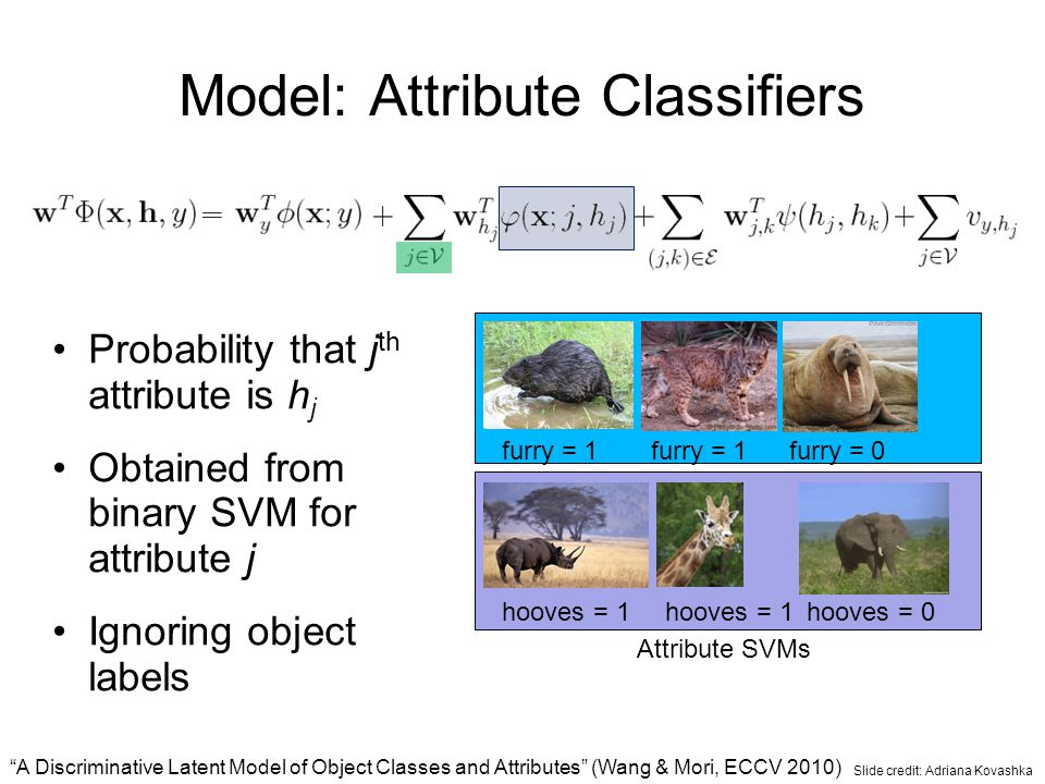 Model: Attribute Classifiers Probability that j th attribute is h j Obtained from binary SVM for attribute j Ignoring object labels Attribute SVMs fur