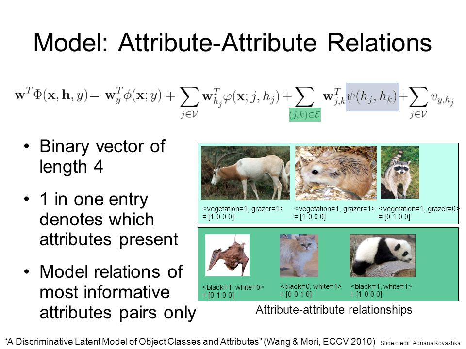 Model: Attribute-Attribute Relations Binary vector of length 4 1 in one entry denotes which attributes present Model relations of most informative att