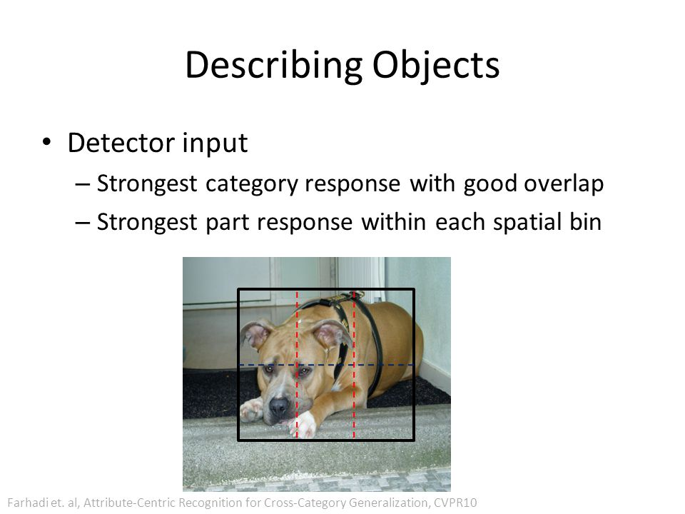 Describing Objects Detector input – Strongest category response with good overlap – Strongest part response within each spatial bin Farhadi et.