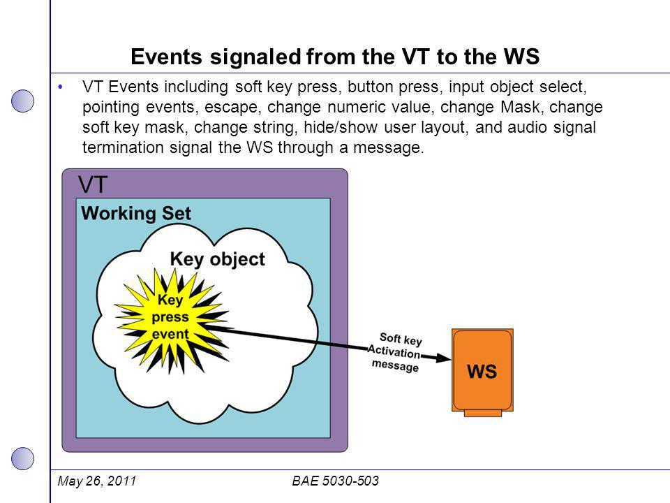 Events signaled from the VT to the WS VT Events including soft key press, button press, input object select, pointing events, escape, change numeric v