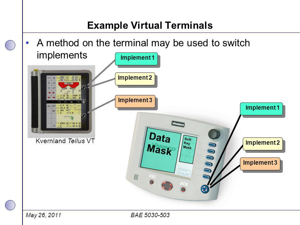 Example Virtual Terminals A method on the terminal may be used to switch implements May 26, 2011BAE 5030-503 Data Mask Soft Key Mask Implement 1 Imple