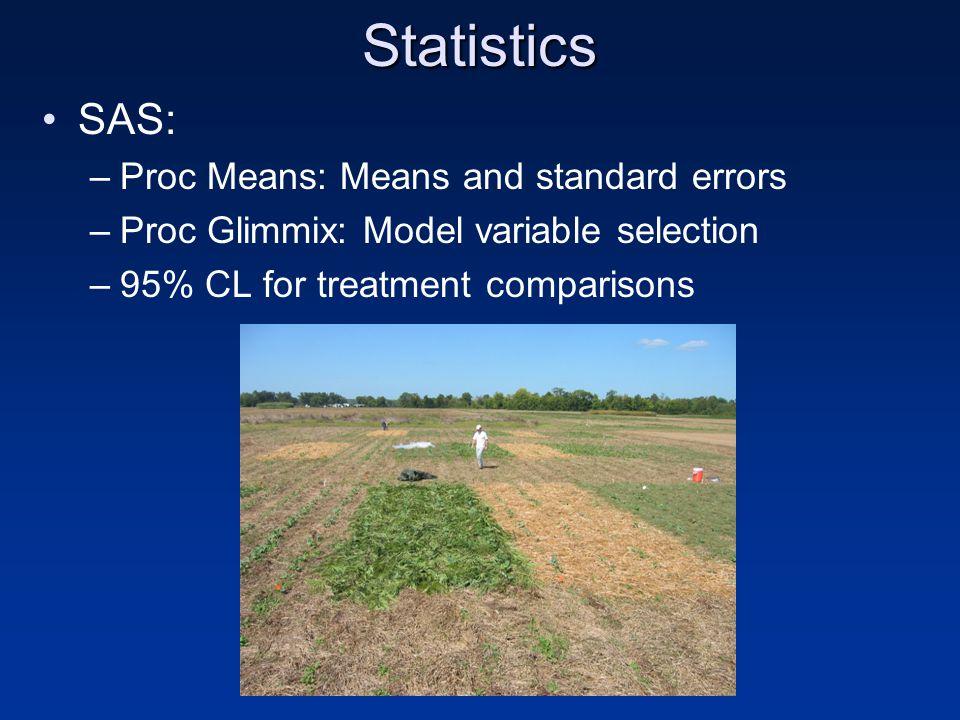 Statistics SAS: –Proc Means: Means and standard errors –Proc Glimmix: Model variable selection –95% CL for treatment comparisons