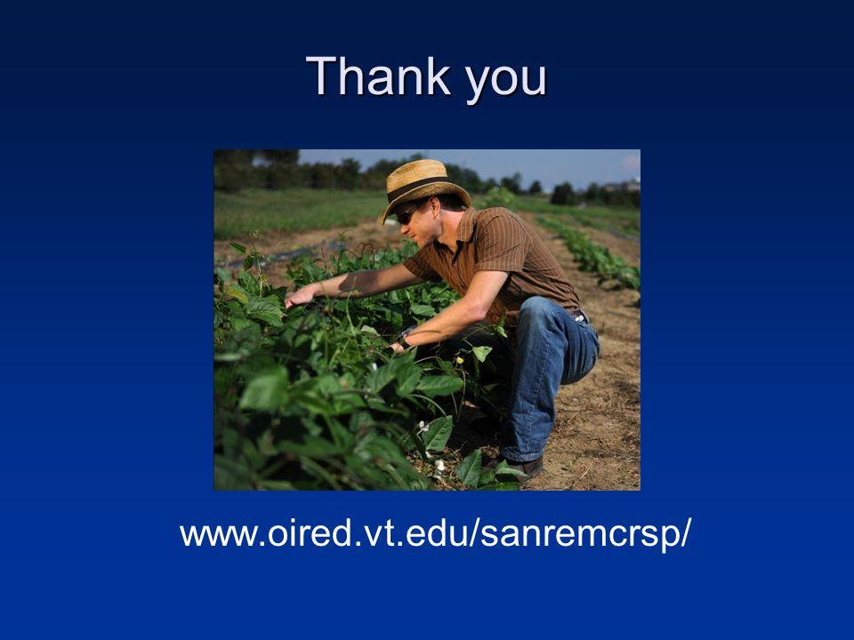 Thank you www.oired.vt.edu/sanremcrsp/