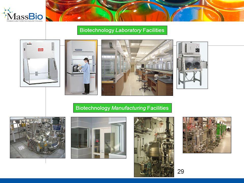 29 Biotechnology Laboratory Facilities Biotechnology Manufacturing Facilities