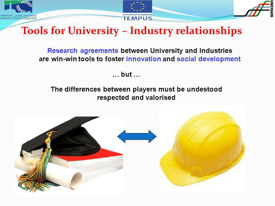 Tools for University – Industry relationships Research agreements between University and Industries are win-win tools to foster innovation and social development … but … The differences between players must be undestood respected and valorised