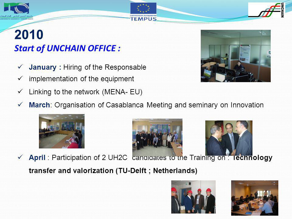 2010 Start of UNCHAIN OFFICE : January : Hiring of the Responsable implementation of the equipment Linking to the network (MENA- EU) March: Organisation of Casablanca Meeting and seminary on Innovation April : Participation of 2 UH2C candidates to the Training on : Technology transfer and valorization (TU-Delft ; Netherlands)