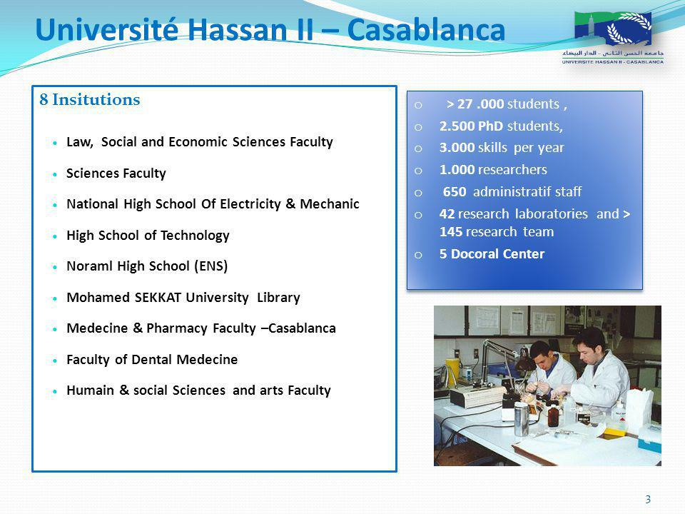 Université Hassan II – Casablanca 8 Insitutions Law, Social and Economic Sciences Faculty Sciences Faculty National High School Of Electricity & Mechanic High School of Technology Noraml High School (ENS) Mohamed SEKKAT University Library Medecine & Pharmacy Faculty –Casablanca Faculty of Dental Medecine Humain & social Sciences and arts Faculty 3 o > 27.000 students, o 2.500 PhD students, o 3.000 skills per year o 1.000 researchers o 650 administratif staff o 42 research laboratories and > 145 research team o 5 Docoral Center o > 27.000 students, o 2.500 PhD students, o 3.000 skills per year o 1.000 researchers o 650 administratif staff o 42 research laboratories and > 145 research team o 5 Docoral Center