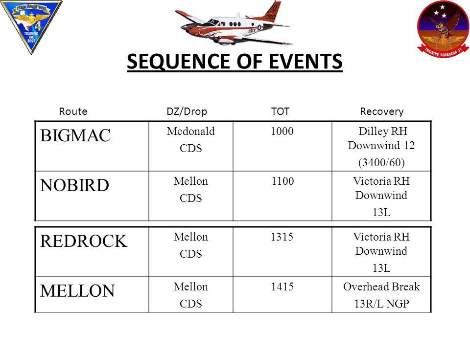 SEQUENCE OF EVENTS BIGMAC Mcdonald CDS 1000 Dilley RH Downwind 12 (3400/60) NOBIRD Mellon CDS 1100Victoria RH Downwind 13L Route DZ/Drop TOT Recovery REDROCK Mellon CDS 1315Victoria RH Downwind 13L MELLON Mellon CDS 1415Overhead Break 13R/L NGP