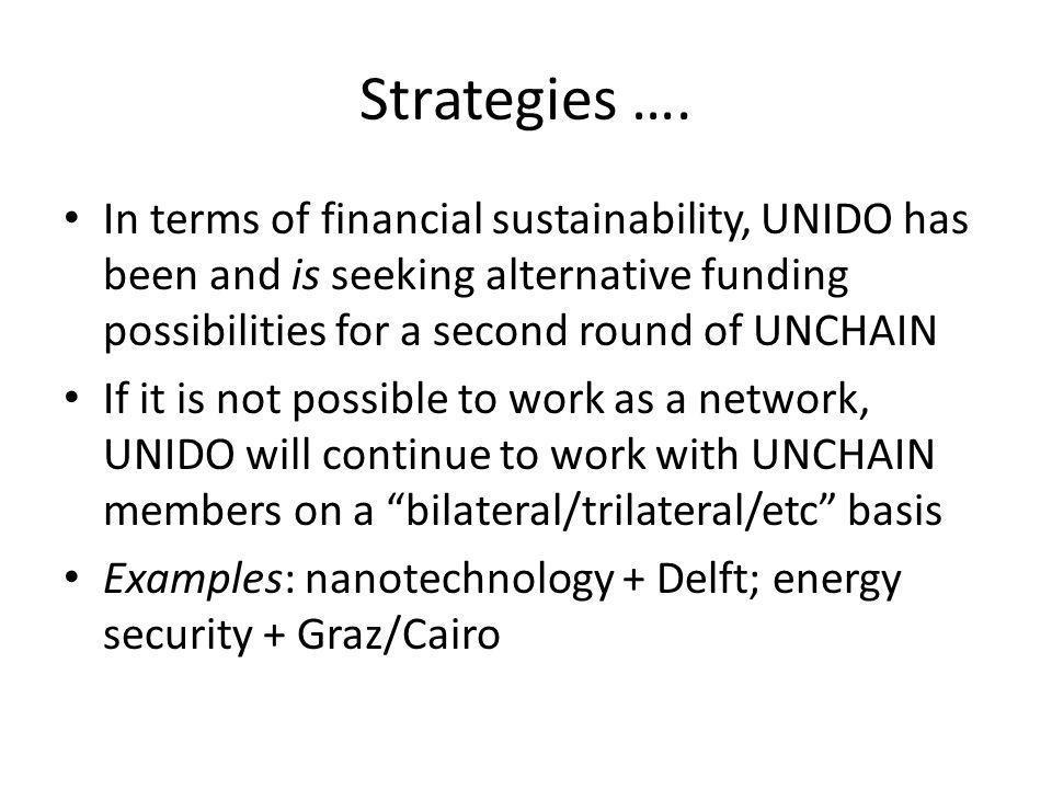 Strategies ….