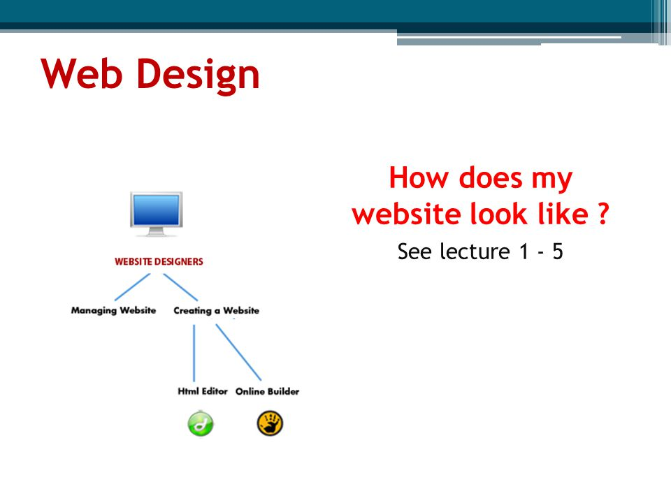 Web Hosting Where is my website located ?