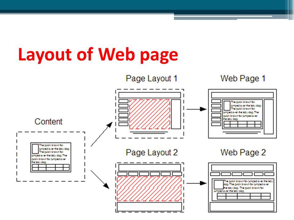 Layout of Web page