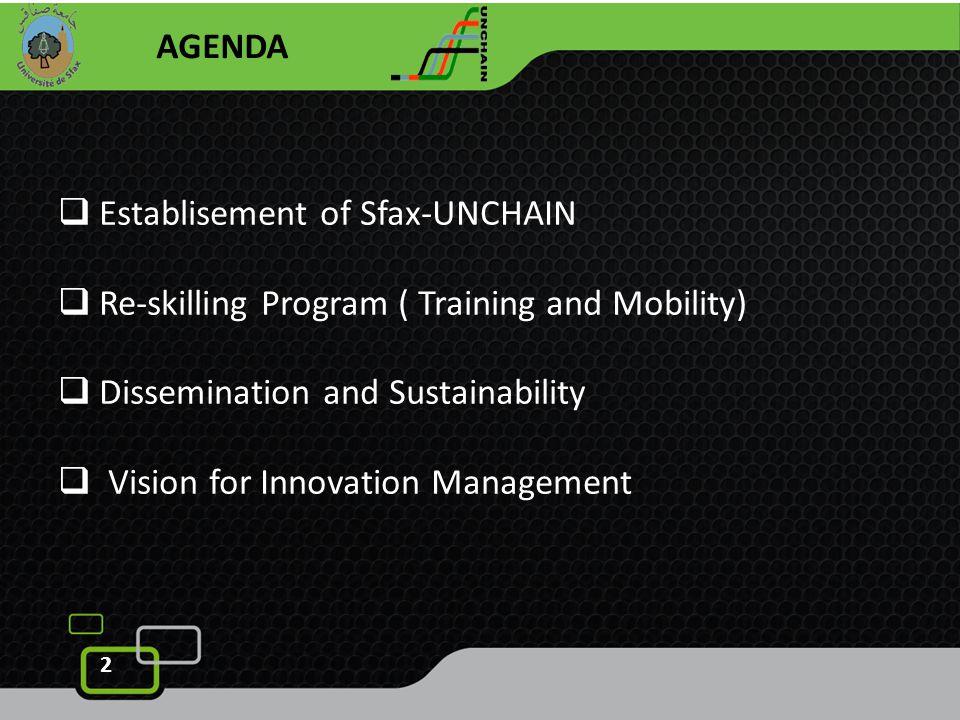 3 Infrastructure of Sfax-UNCHAIN