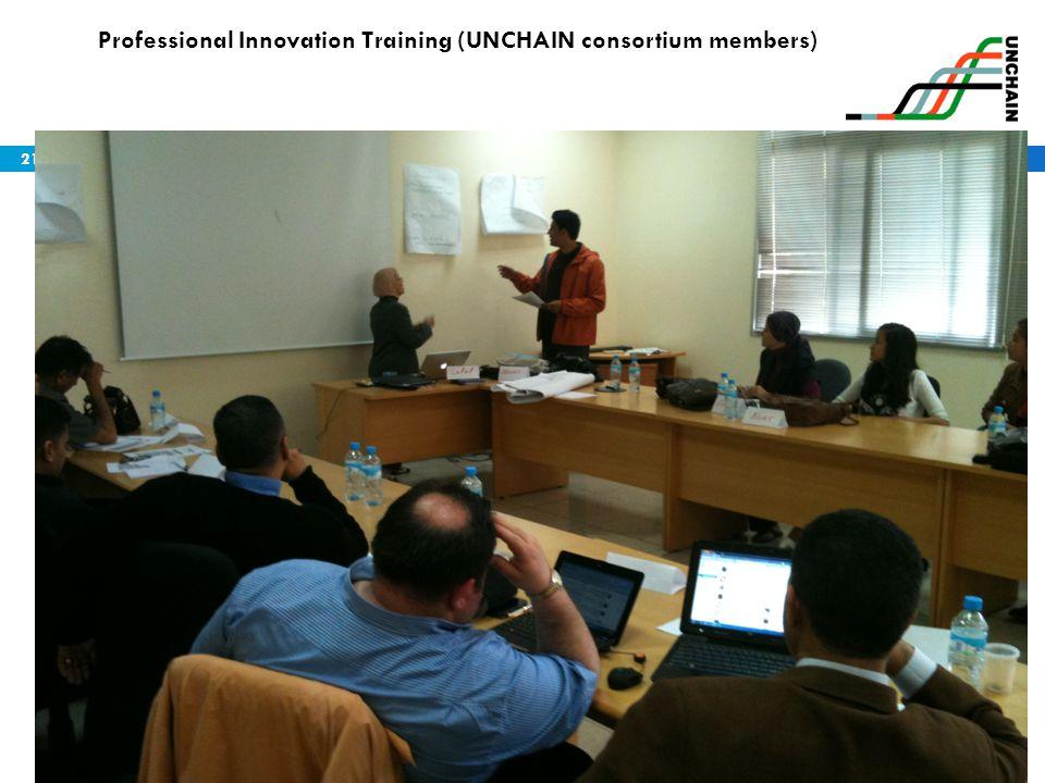 21 Professional Innovation Training (UNCHAIN consortium members)
