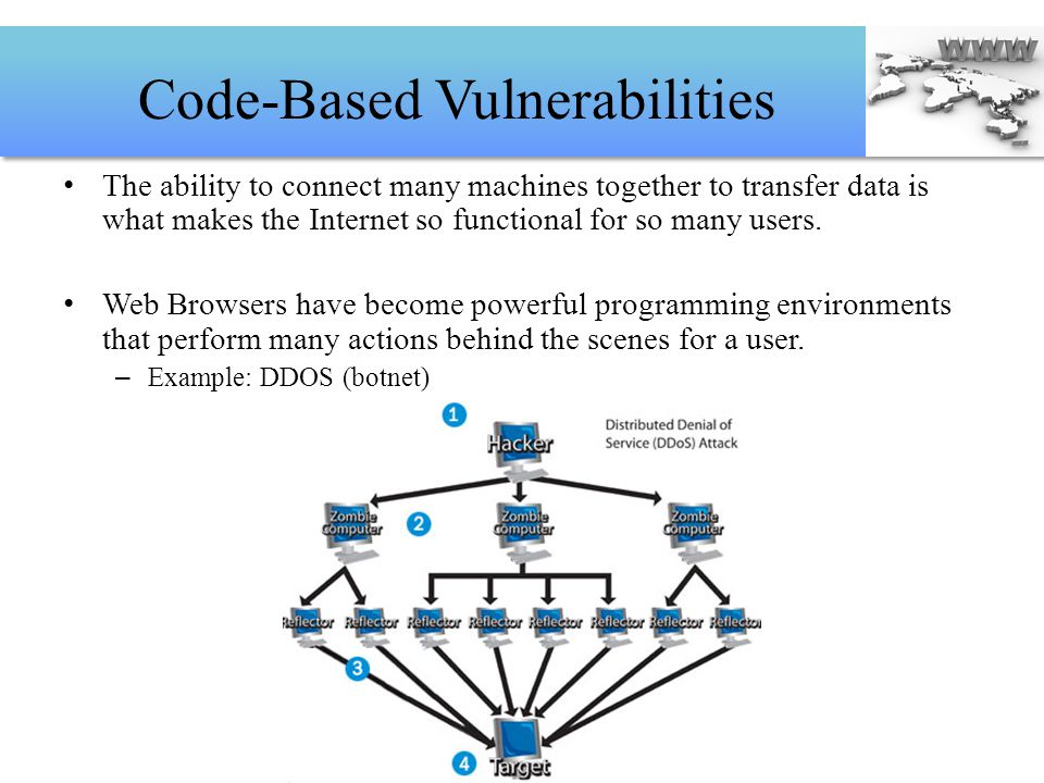 Code-Based Vulnerabilities The ability to connect many machines together to transfer data is what makes the Internet so functional for so many users.