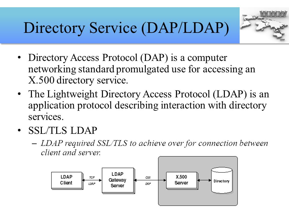 Directory Service (DAP/LDAP) Directory Access Protocol (DAP) is a computer networking standard promulgated use for accessing an X.500 directory servic