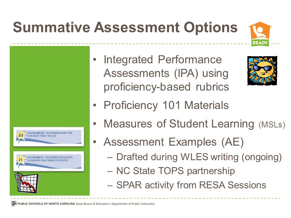 Summative Assessment Options Integrated Performance Assessments (IPA) using proficiency-based rubrics Proficiency 101 Materials Measures of Student Learning (MSLs) Assessment Examples (AE) –Drafted during WLES writing (ongoing) –NC State TOPS partnership –SPAR activity from RESA Sessions