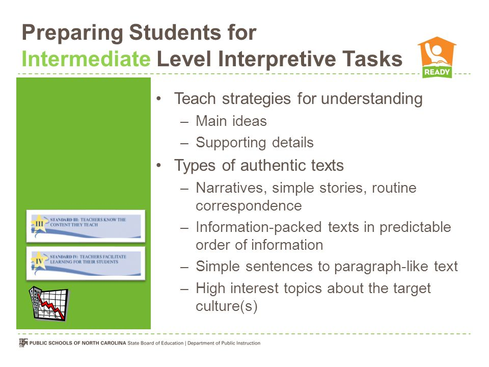 Preparing Students for Intermediate Level Interpretive Tasks Teach strategies for understanding –Main ideas –Supporting details Types of authentic texts –Narratives, simple stories, routine correspondence –Information-packed texts in predictable order of information –Simple sentences to paragraph-like text –High interest topics about the target culture(s)