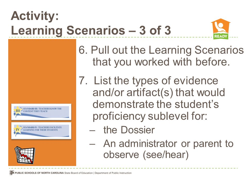 Activity: Learning Scenarios – 3 of 3 6.