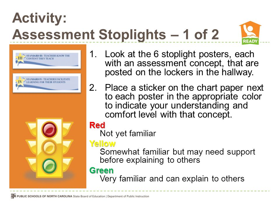 Activity: Assessment Stoplights – 1 of 2 1.Look at the 6 stoplight posters, each with an assessment concept, that are posted on the lockers in the hallway.
