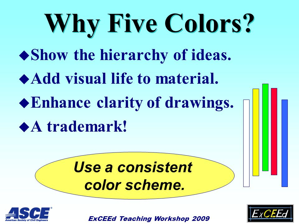 ExCEEd Teaching Workshop 2009 10 Organization & Emphasis u Indentation u Grouping u Underlining u Clouds u Color
