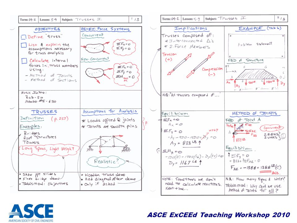 ASCE ExCEEd Teaching Workshop 2010 Example Board Notes