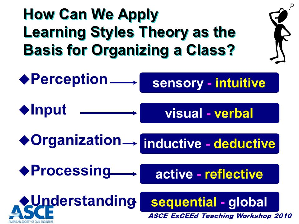 ASCE ExCEEd Teaching Workshop 2010 How Can We Apply Learning Styles Theory as the Basis for Organizing a Class? u Perception u Input u Organization u