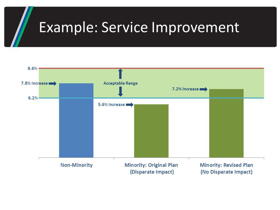 Example: Service Improvement