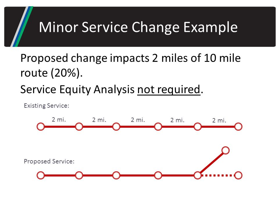 Proposed change impacts 4 miles of 10 mile route (40%).