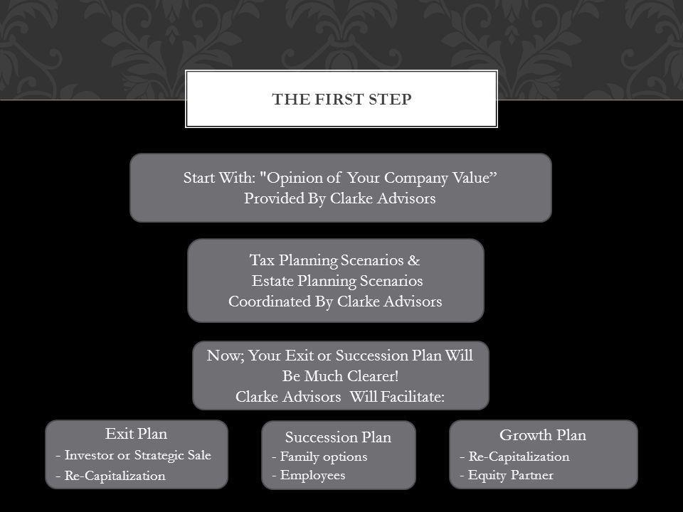 Your Options: THE FIRST STEP Start With: Opinion of Your Company Value Provided By Clarke Advisors Now; Your Exit or Succession Plan Will Be Much Clearer.