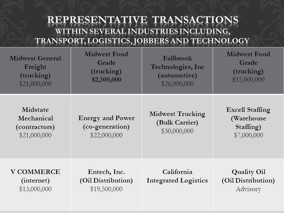 Midwest General Freight (trucking) $21,000,000 Midwest Food Grade (trucking) $2,500,000 Fallbrook Technologies, Inc (automotive) $26,000,000 Midwest Food Grade (trucking) $15,000,000 Midstate Mechanical (contractors) $21,000,000 Energy and Power (co-generation) $22,000,000 Midwest Trucking (Bulk Carrier) $30,000,000 Excell Staffing (Warehouse Staffing) $7,000,000 V COMMERCE (internet) $13,000,000 Entech, Inc.