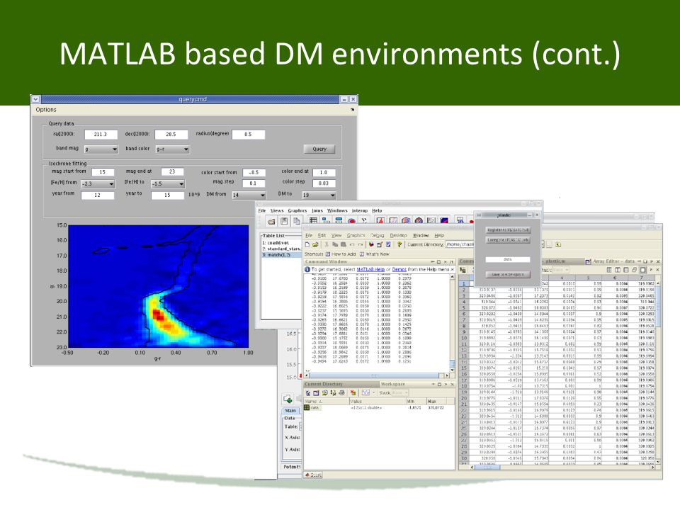 MATLAB based DM environments (cont.)