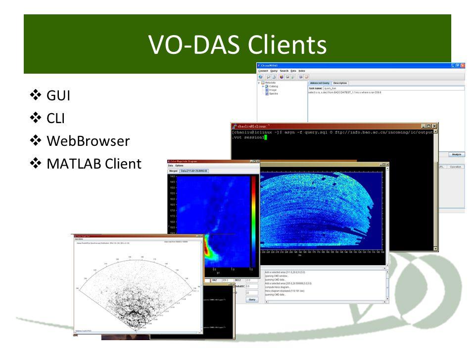 VO-DAS Clients  GUI  CLI  WebBrowser  MATLAB Client