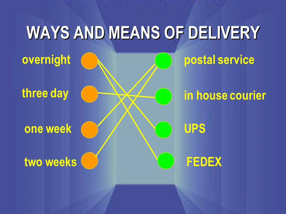 WAYS AND MEANS OF DELIVERY overnight three day one week two weeks postal service in house courier UPS FEDEX