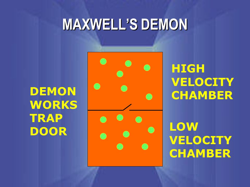 MAXWELL'S DEMON DEMON WORKS TRAP DOOR HIGH VELOCITY CHAMBER LOW VELOCITY CHAMBER
