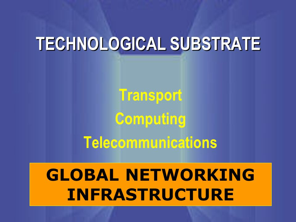 TECHNOLOGICAL SUBSTRATE Transport Computing Telecommunications GLOBAL NETWORKING INFRASTRUCTURE