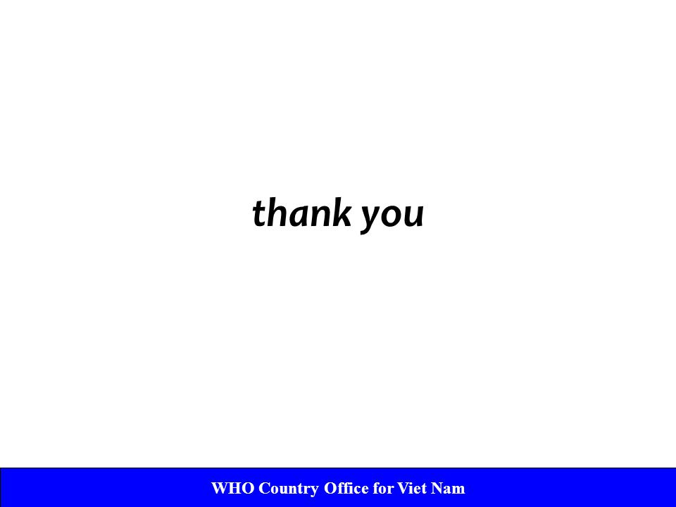 WHO Country Office for Viet Nam thank you