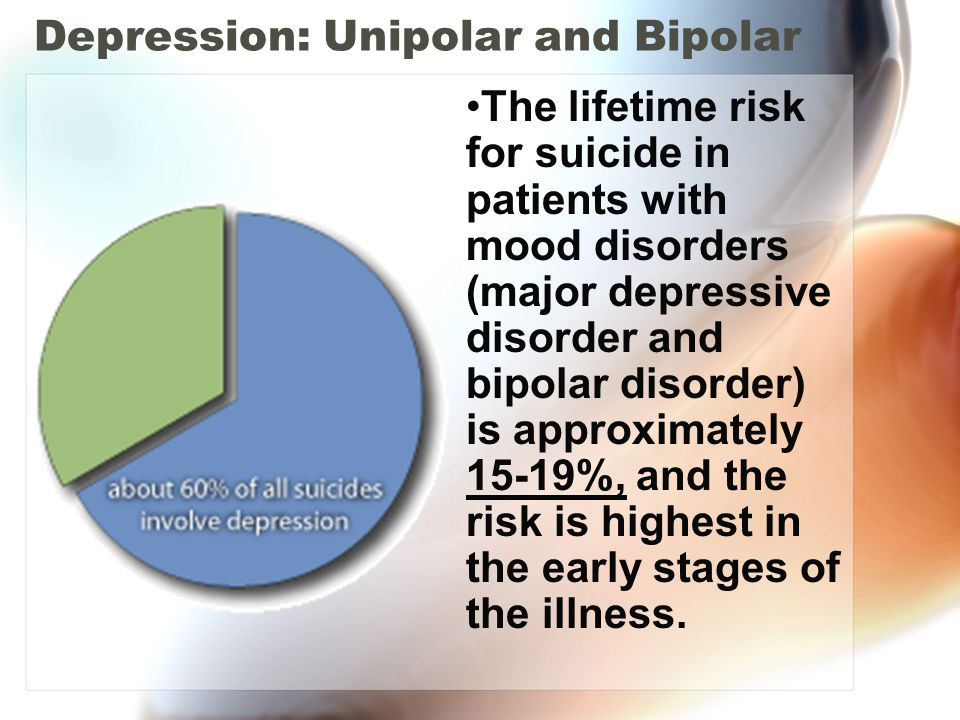 Depression: Unipolar and Bipolar The lifetime risk for suicide in patients with mood disorders (major depressive disorder and bipolar disorder) is app