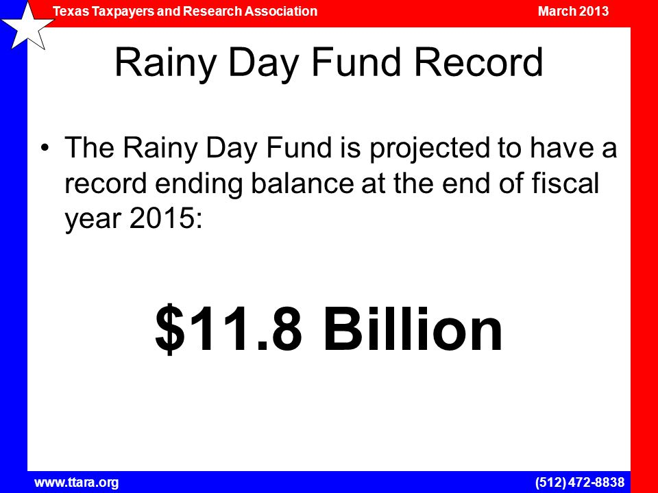 Texas Taxpayers and Research Association March 2013 www.ttara.org(512) 472-8838 Rainy Day Fund Record The Rainy Day Fund is projected to have a record ending balance at the end of fiscal year 2015: $11.8 Billion