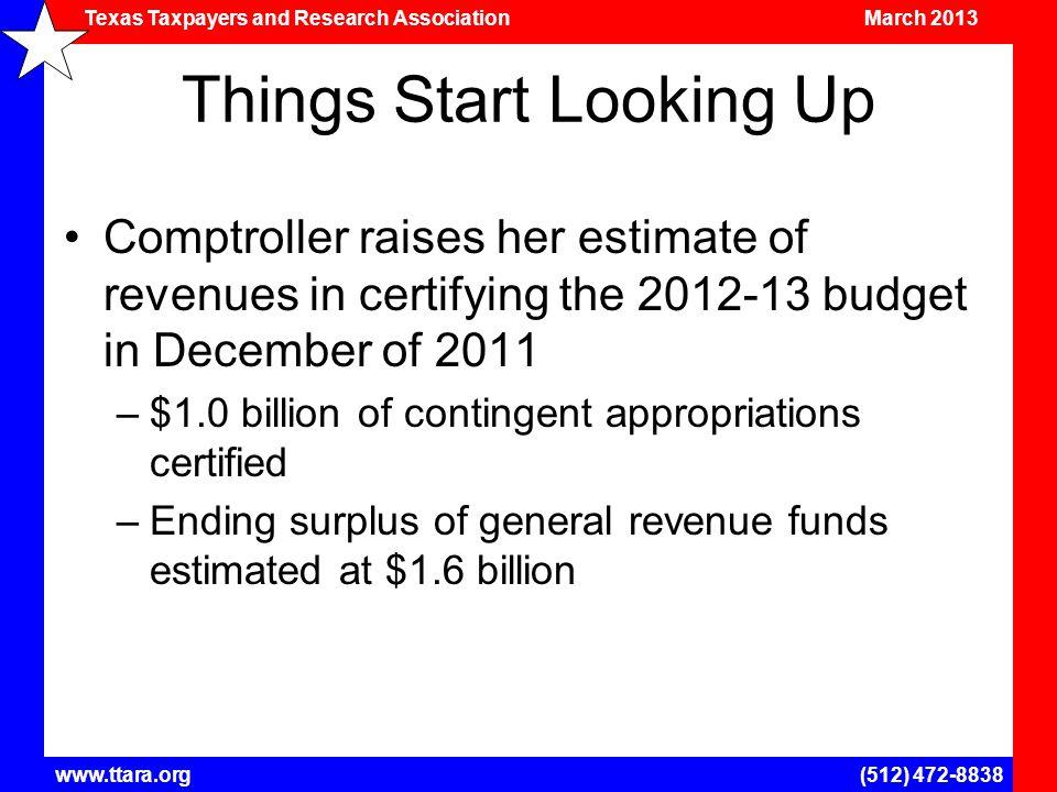 Texas Taxpayers and Research Association March 2013 www.ttara.org(512) 472-8838 Revised Estimate of 2013 Surplus Summer 2011$0.0 billion December 2011$1.6 billion January 2013$8.8 billion