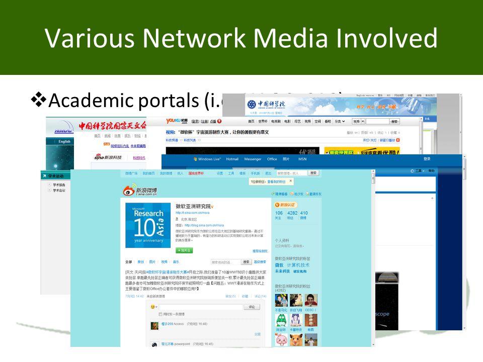 Various Network Media Involved  Academic portals (i.e. NAOC, CAS)  Public portals  Blogs  Twitter similar portals  Video portals  Forums