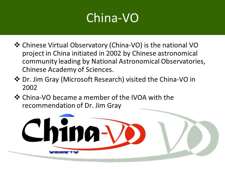 Various Network Media Involved  Academic portals (i.e.