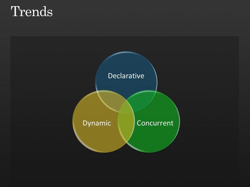 Declarative ConcurrentDynamic