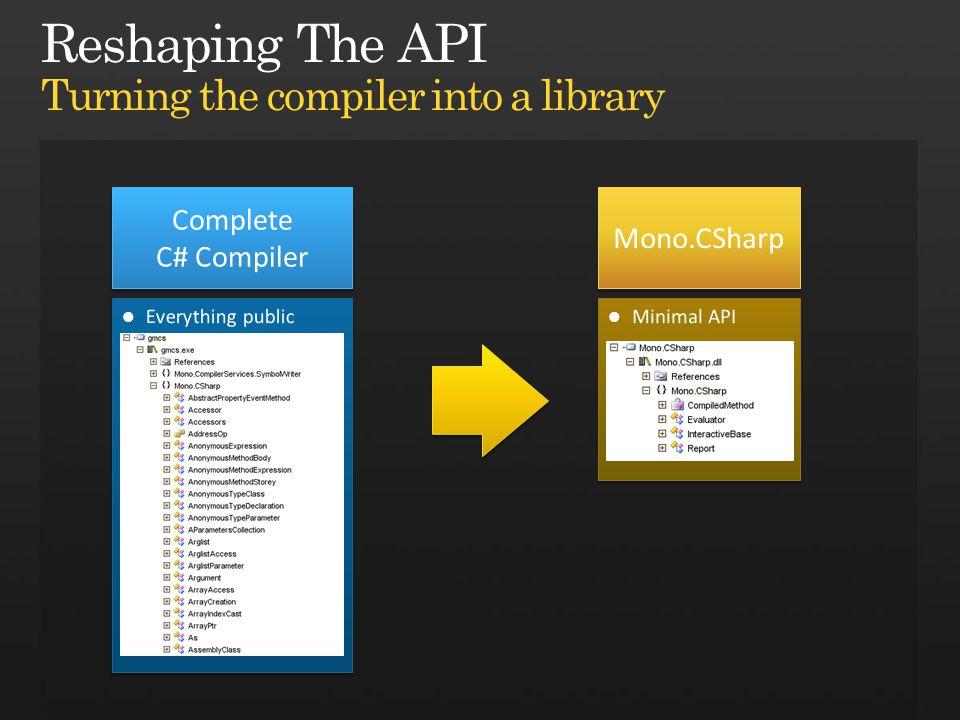 Complete C# Compiler Complete C# Compiler Mono.CSharp
