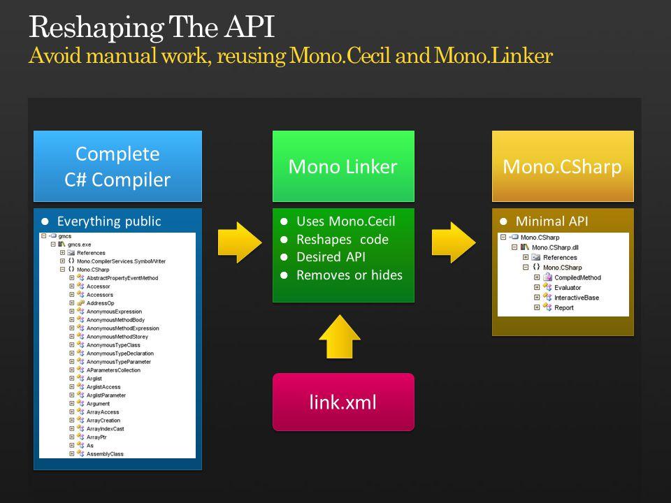 Complete C# Compiler Complete C# Compiler Mono Linker Mono.CSharp link.xml