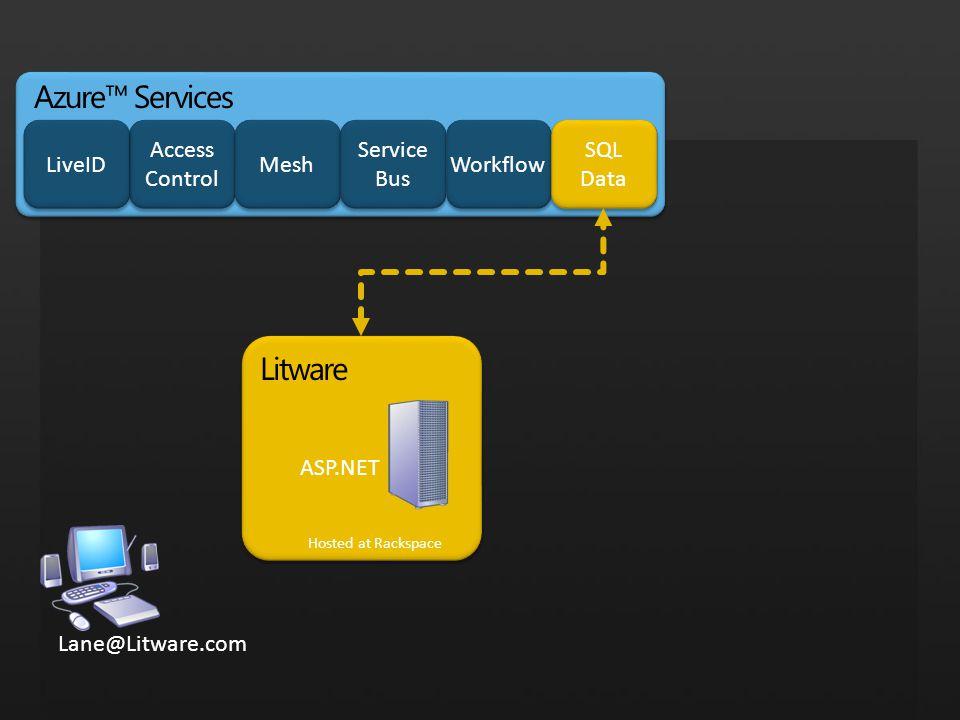 Litware Hosted at Rackspace Lane@Litware.com ASP.NET Azure™ Services Access Control Mesh Service Bus Service Bus Workflow LiveID SQL Data